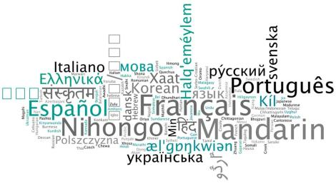 Language-word-cloud-2