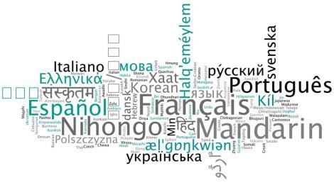 Language-word-cloud-2